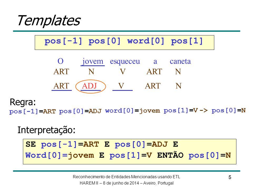 pos[-1] pos[0] word[0] pos[1]